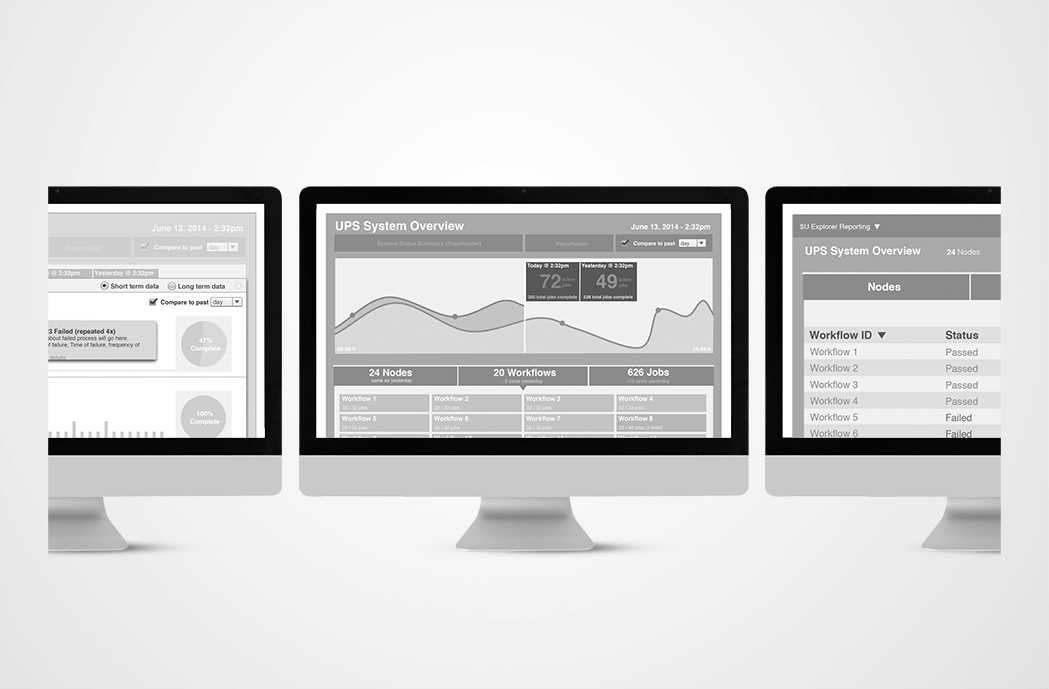 Automic SaaS wireframe design