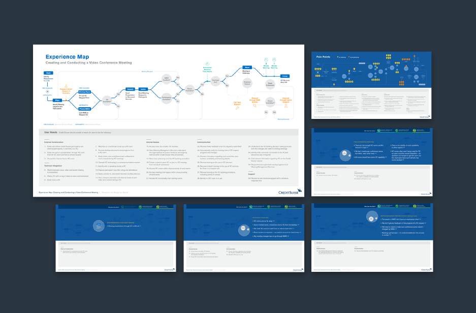 Credit Suisse Employee Journey Map