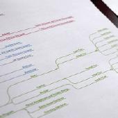 Akendi web content mapping